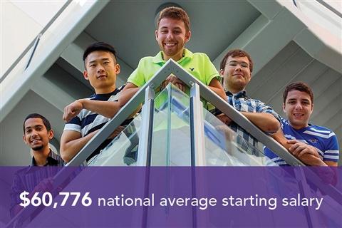 $46,974 average starting salary