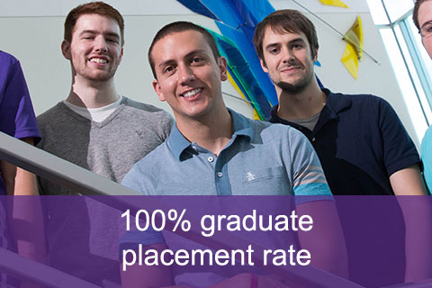 100% graduate placement rate