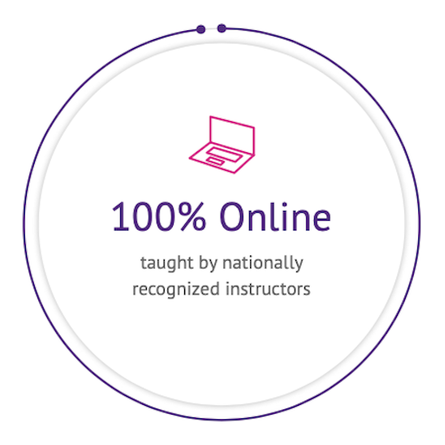 100% Online taught by nationally recognized instructors